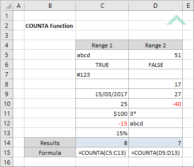 Excel COUNTA Function | Excel, VBA