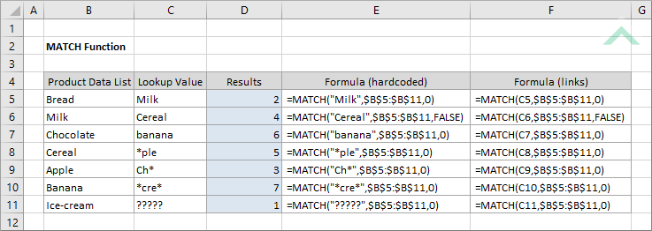 Excel MATCH Function | Excel, VBA