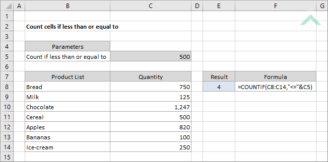 Rumored Buzz on Excel Countif Greater Than