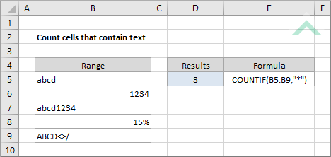 Count cells that contain text using Excel and VBA | Exceldome
