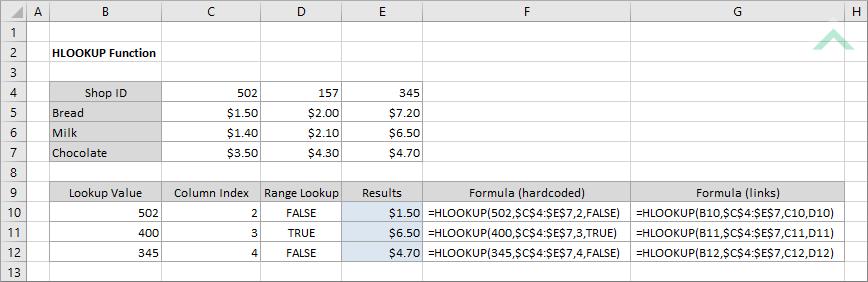 Excel HLOOKUP Function | Excel, VBA