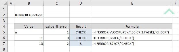 Excel IFERROR Function | Excel, VBA