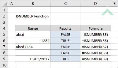 Excel Isnumber Function Excel Vba