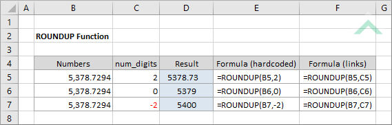 Excel ROUNDUP Function | Excel, VBA