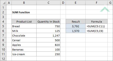 Excel SUM Function | Excel, VBA