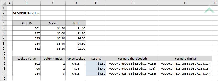 Excel VLOOKUP Function   Excel, VBA