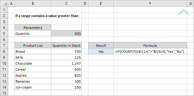 If a range contains a value greater than using Excel and VBA