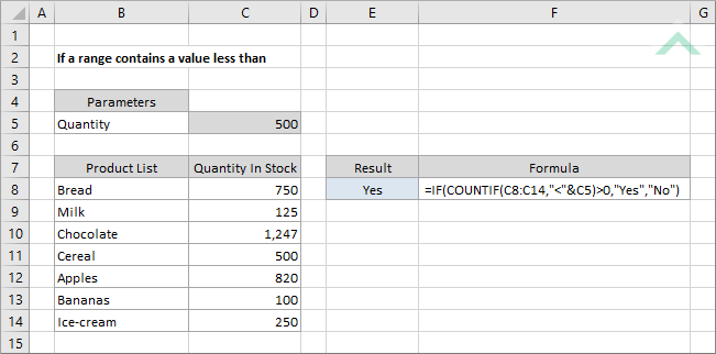 If A Range Contains Value Less Than Excel Vba. If A Range Contains Value Less Than. Worksheet. Specify Worksheet In Range Vba At Clickcart.co