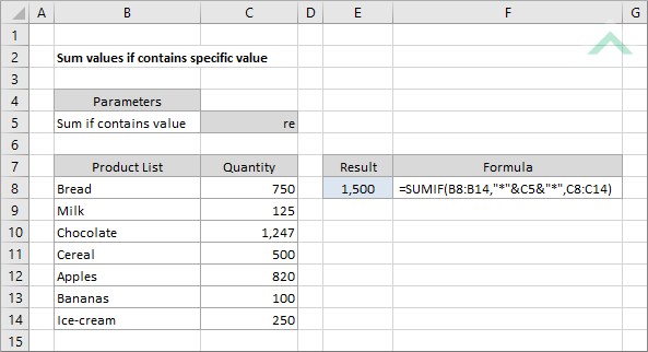 Sum values if contains specific value excel vba method 1 sum values if contains specific value excel ibookread Read Online