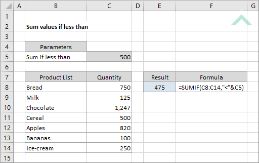 Sum-values-if-less-than Vba Worksheet Name As Variable on variable equations, variable algebra, variable clipart, variable examples, variable resources,