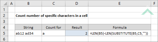 Count number of specific characters in a cell excel vba method 1 count number of specific characters in a cell ibookread ePUb