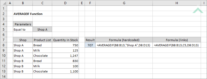 Excel AVERAGEIF Function | Excel, VBA