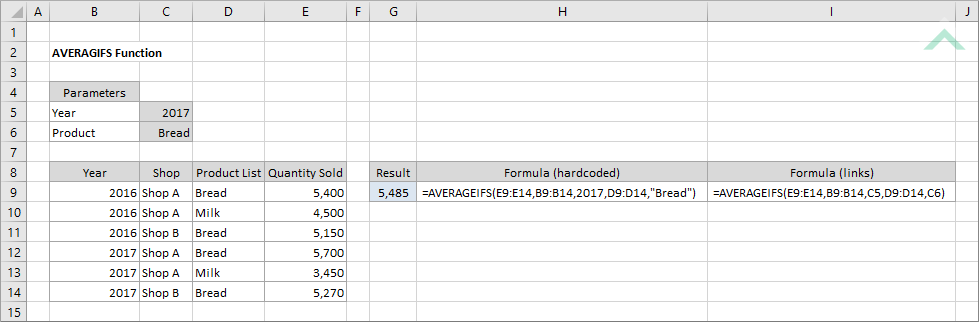 Excel AVERAGEIFS Function | Excel, VBA