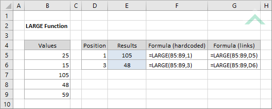 Excel Large Function Vba. Excel Large Function. Worksheet. Worksheetfunction Large At Mspartners.co