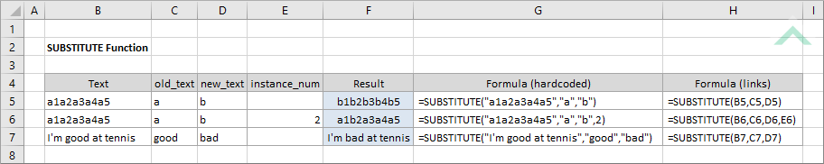 Excel substitute function excel vba excel substitute function ibookread ePUb
