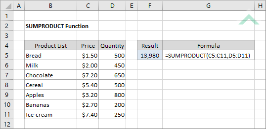 Excel SUMPRODUCT Function | Excel, VBA