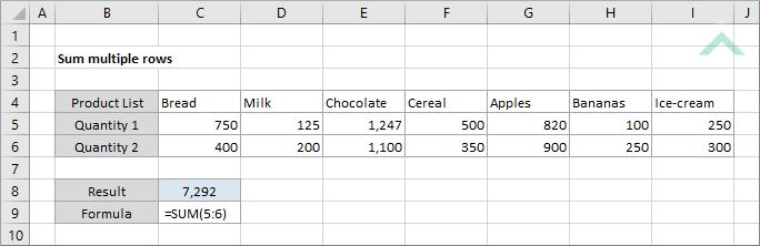 Sum Multiple Rows Excel Vba. Sum Multiple Rows. Worksheet. Worksheetfunction Sum At Clickcart.co