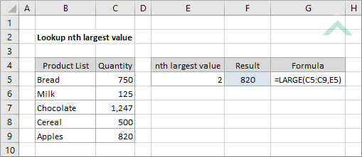 Lookup nth largest value   Excel, VBA