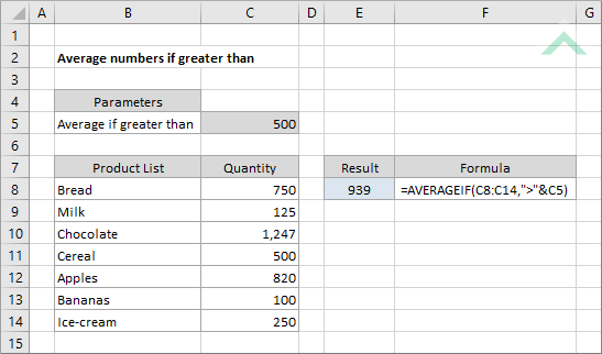 Average values if greater than | Excel, VBA