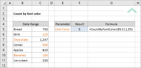 Count by font color using Excel and VBA | Exceldome
