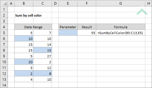 Sum by cell color | Excel, VBA