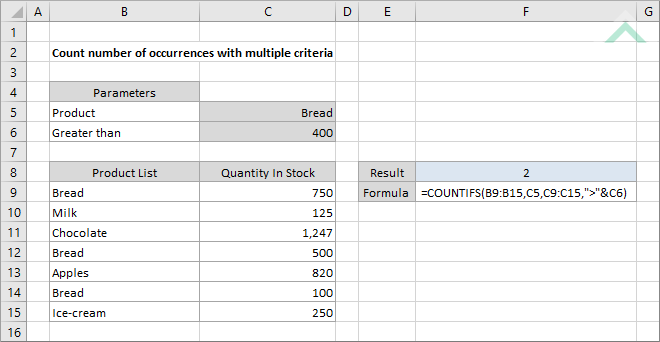 Count number of occurrences with multiple criteria using Excel and ...