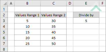 Divide a range of cells by same number using Excel and VBA