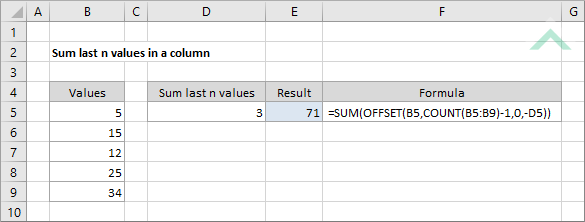 Sum last n values in a column using Excel and VBA | Exceldome