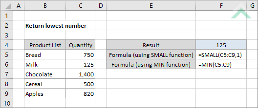 Return lowest number using Excel and VBA   Exceldome