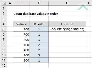 Count duplicate values in order using Excel and VBA | Exceldome