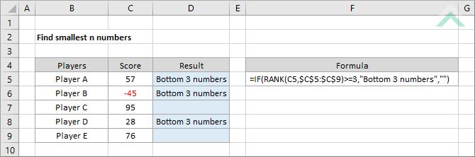 Find smallest n numbers - Excel | Exceldome